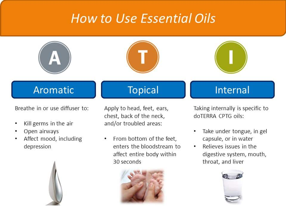 hvordan bruger man æteriske olier